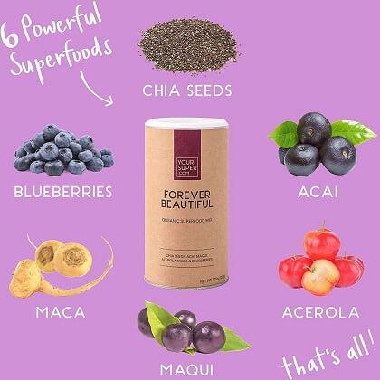 Waarom zijn chia zaden gezond